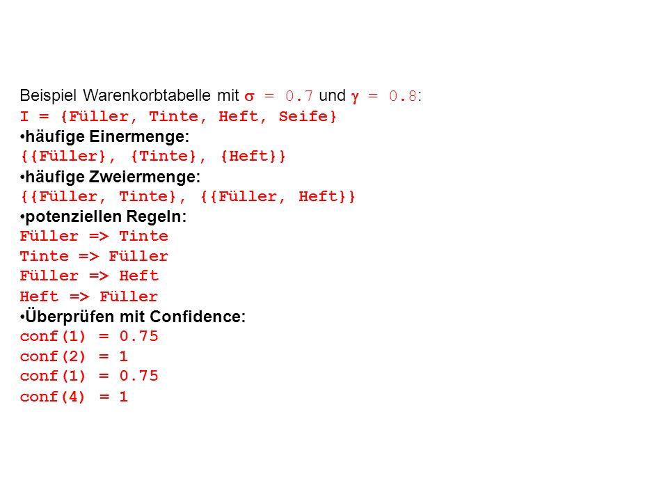 Beispiel Warenkorbtabelle mit  = 0.7 und  = 0.8 : I = {Füller, Tinte, Heft, Seife} häufige Einermenge: {{Füller}, {Tinte}, {Heft}} häufige Zweiermenge: {{Füller, Tinte}, {{Füller, Heft}} potenziellen Regeln: Füller => Tinte Tinte => Füller Füller => Heft Heft => Füller Überprüfen mit Confidence: conf(1) = 0.75 conf(2) = 1 conf(1) = 0.75 conf(4) = 1