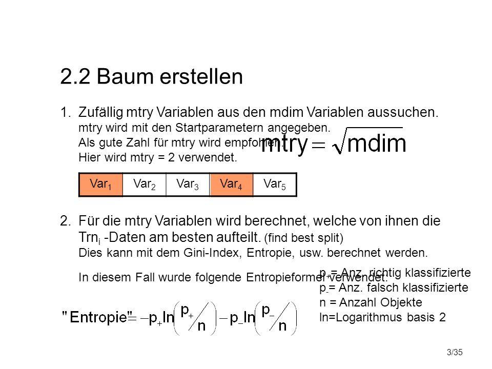 3/35 2.2 Baum erstellen 1.Zufällig mtry Variablen aus den mdim Variablen aussuchen. mtry wird mit den Startparametern angegeben. Als gute Zahl für mtr