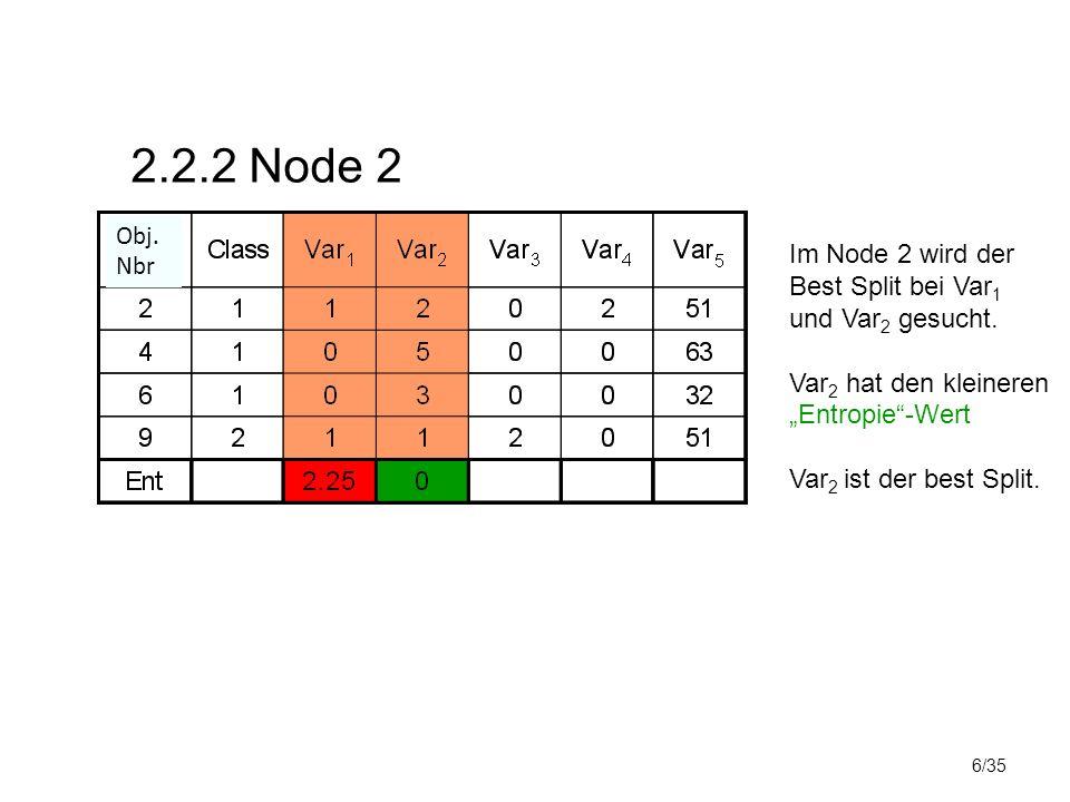 """6/35 2.2.2 Node 2 Im Node 2 wird der Best Split bei Var 1 und Var 2 gesucht. Var 2 hat den kleineren """"Entropie""""-Wert Var 2 ist der best Split. Obj. Nb"""