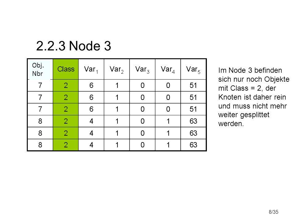 8/35 2.2.3 Node 3 Im Node 3 befinden sich nur noch Objekte mit Class = 2, der Knoten ist daher rein und muss nicht mehr weiter gesplittet werden.
