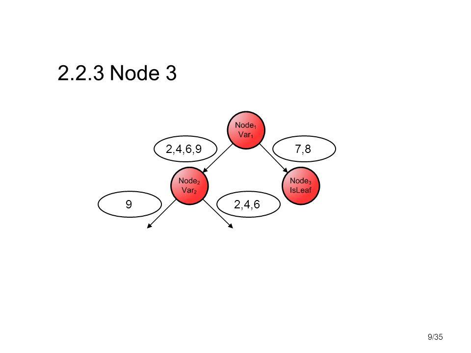 10/35 2.2.4 Node 4 Im Node 5 befinden sich nur noch Objekte mit Class = 2, der Knoten ist daher rein und muss nicht mehr weiter gesplittet werden.