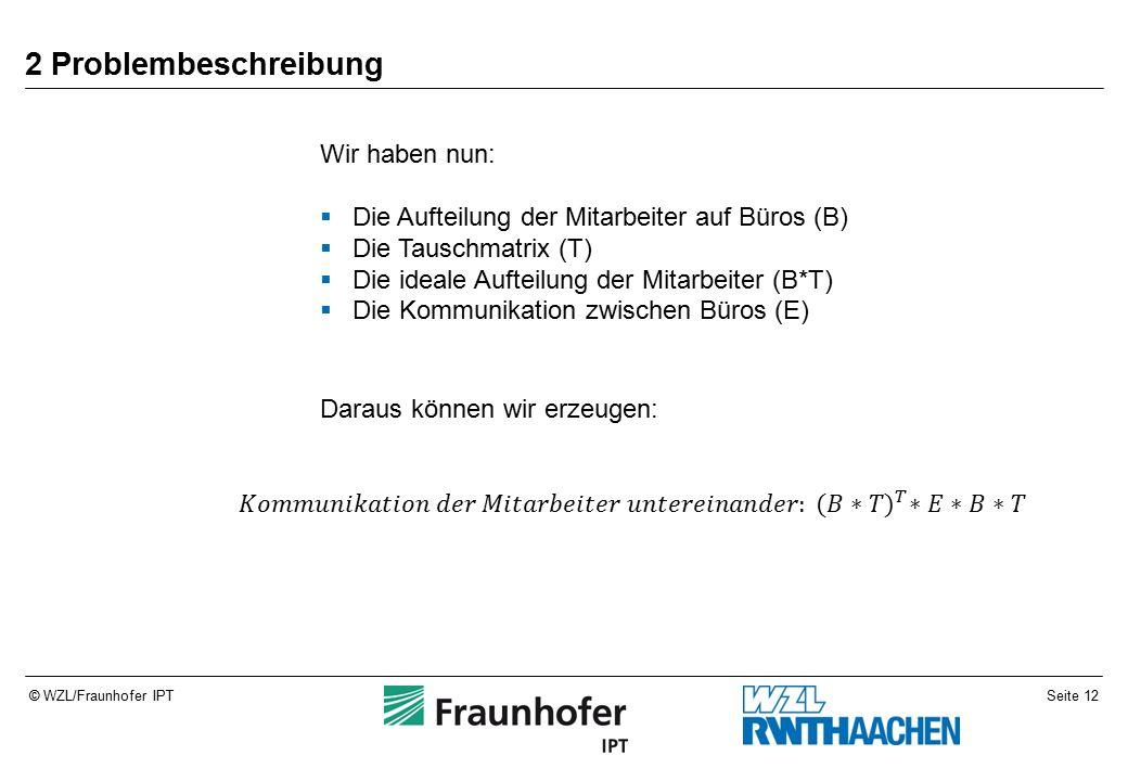 Seite 12© WZL/Fraunhofer IPT 2 Problembeschreibung Wir haben nun:  Die Aufteilung der Mitarbeiter auf Büros (B)  Die Tauschmatrix (T)  Die ideale Aufteilung der Mitarbeiter (B*T)  Die Kommunikation zwischen Büros (E) Daraus können wir erzeugen: