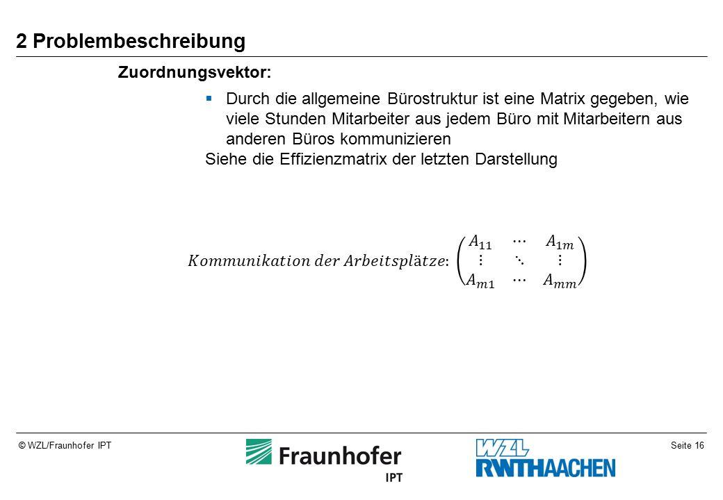 Seite 16© WZL/Fraunhofer IPT 2 Problembeschreibung Zuordnungsvektor:  Durch die allgemeine Bürostruktur ist eine Matrix gegeben, wie viele Stunden Mitarbeiter aus jedem Büro mit Mitarbeitern aus anderen Büros kommunizieren Siehe die Effizienzmatrix der letzten Darstellung