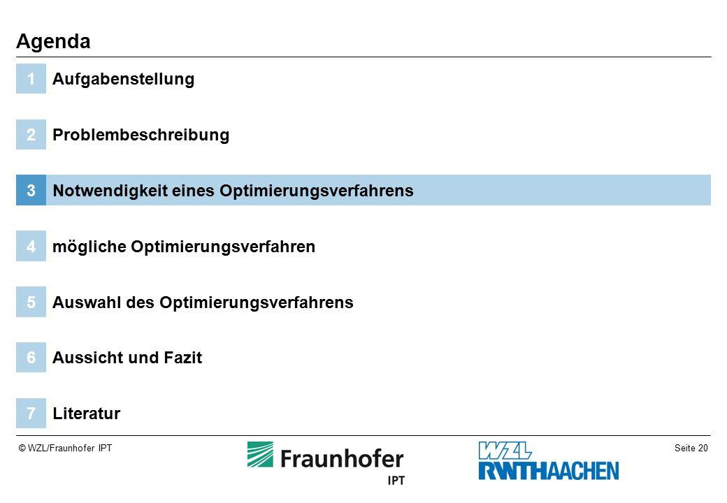 Seite 20© WZL/Fraunhofer IPT Literatur7 Aussicht und Fazit6 Auswahl des Optimierungsverfahrens5 mögliche Optimierungsverfahren4 Notwendigkeit eines Optimierungsverfahrens3 Problembeschreibung2 Aufgabenstellung1 Agenda