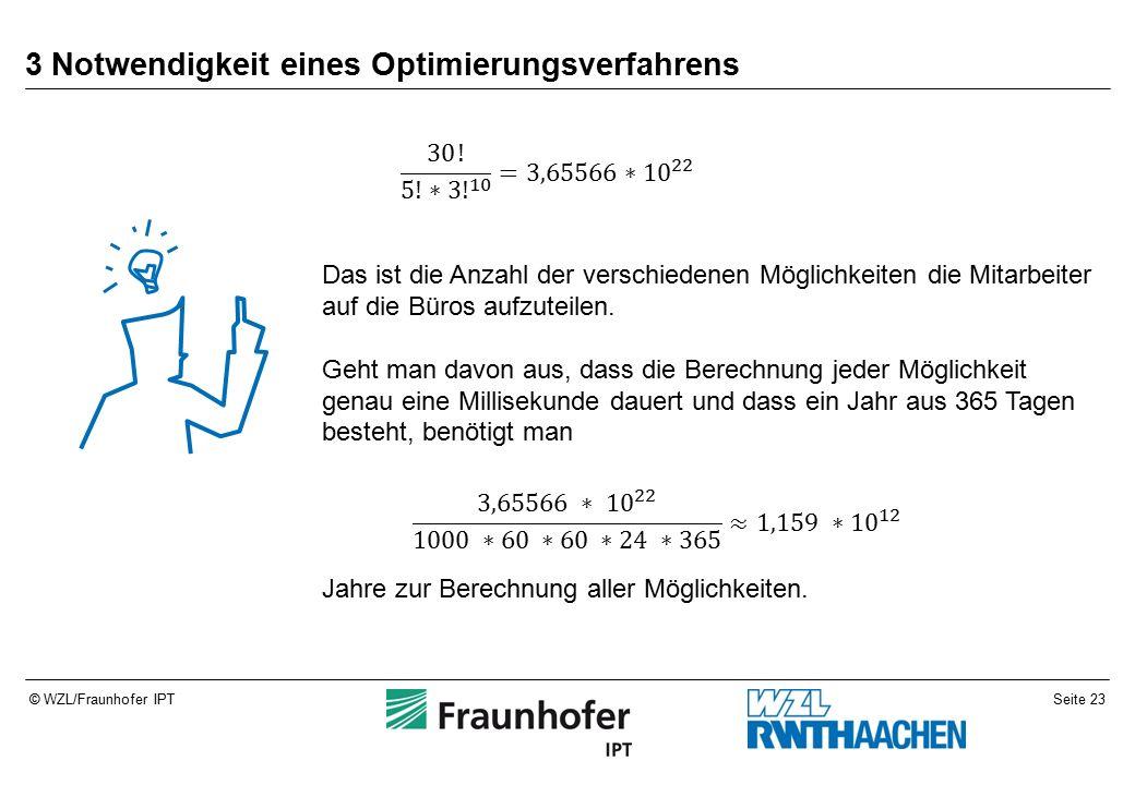Seite 23© WZL/Fraunhofer IPT 3 Notwendigkeit eines Optimierungsverfahrens Das ist die Anzahl der verschiedenen Möglichkeiten die Mitarbeiter auf die Büros aufzuteilen.