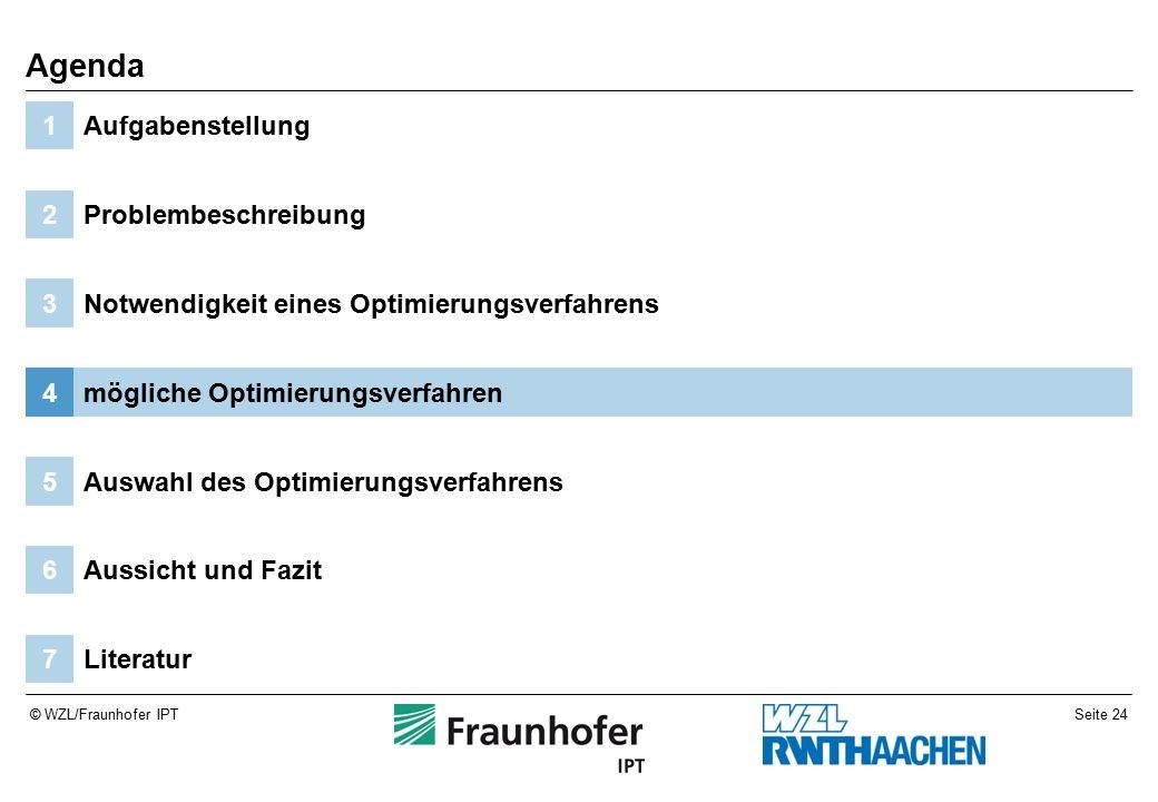 Seite 24© WZL/Fraunhofer IPT Literatur7 Aussicht und Fazit6 Auswahl des Optimierungsverfahrens5 mögliche Optimierungsverfahren4 Notwendigkeit eines Optimierungsverfahrens3 Problembeschreibung2 Aufgabenstellung1 Agenda
