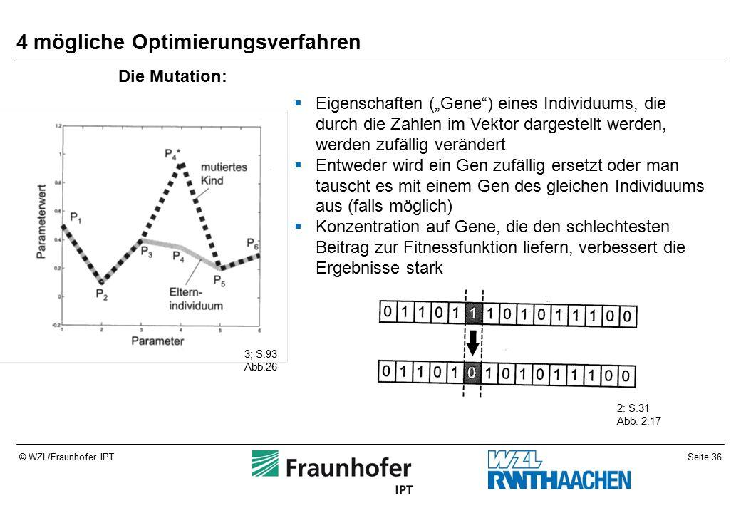 """Seite 36© WZL/Fraunhofer IPT 4 mögliche Optimierungsverfahren Die Mutation:  Eigenschaften (""""Gene ) eines Individuums, die durch die Zahlen im Vektor dargestellt werden, werden zufällig verändert  Entweder wird ein Gen zufällig ersetzt oder man tauscht es mit einem Gen des gleichen Individuums aus (falls möglich)  Konzentration auf Gene, die den schlechtesten Beitrag zur Fitnessfunktion liefern, verbessert die Ergebnisse stark 3; S.93 Abb.26 2: S.31 Abb."""