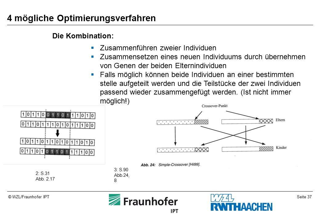 Seite 37© WZL/Fraunhofer IPT 4 mögliche Optimierungsverfahren Die Kombination:  Zusammenführen zweier Individuen  Zusammensetzen eines neuen Individuums durch übernehmen von Genen der beiden Elternindividuen  Falls möglich können beide Individuen an einer bestimmten stelle aufgeteilt werden und die Teilstücke der zwei Individuen passend wieder zusammengefügt werden.