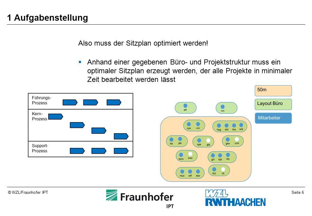 Seite 6© WZL/Fraunhofer IPT 1 Aufgabenstellung  Anhand einer gegebenen Büro- und Projektstruktur muss ein optimaler Sitzplan erzeugt werden, der alle Projekte in minimaler Zeit bearbeitet werden lässt Also muss der Sitzplan optimiert werden!