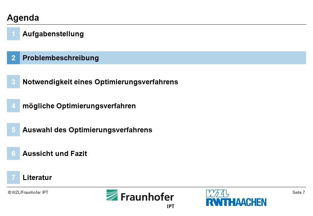 Seite 7© WZL/Fraunhofer IPT Literatur7 Aussicht und Fazit6 Auswahl des Optimierungsverfahrens5 mögliche Optimierungsverfahren4 Notwendigkeit eines Optimierungsverfahrens3 Problembeschreibung2 Aufgabenstellung1 Agenda