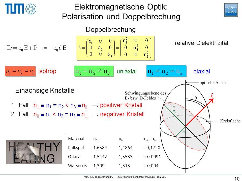 Elektromagnetische Optik: Polarisation und Doppelbrechung Doppelbrechung relative Dielektrizität isotrop uniaxial Einachsige Kristalle 1.Fall: n  