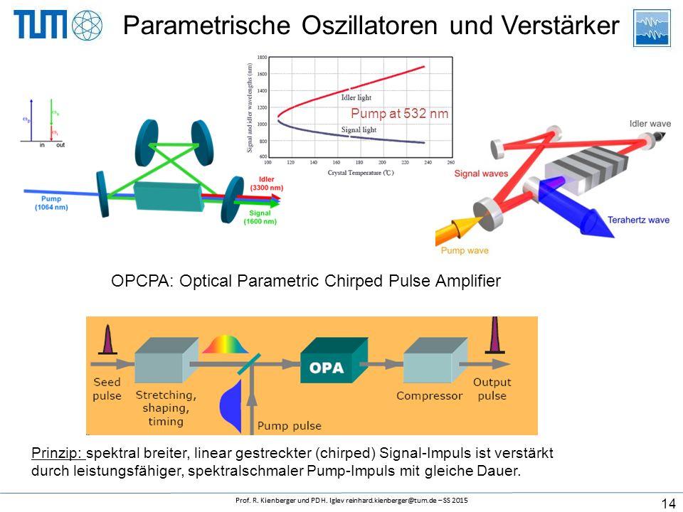 Parametrische Oszillatoren und Verstärker Prinzip: spektral breiter, linear gestreckter (chirped) Signal-Impuls ist verstärkt durch leistungsfähiger,