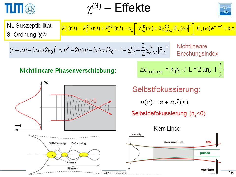 χ (3) – Effekte NL Suszeptibilität 3. Ordnung χ (3) Nichtlineare Brechungsindex Nichtlineare Phasenverschiebung: Selbstdefokussierung (n 2 <0): Selbst