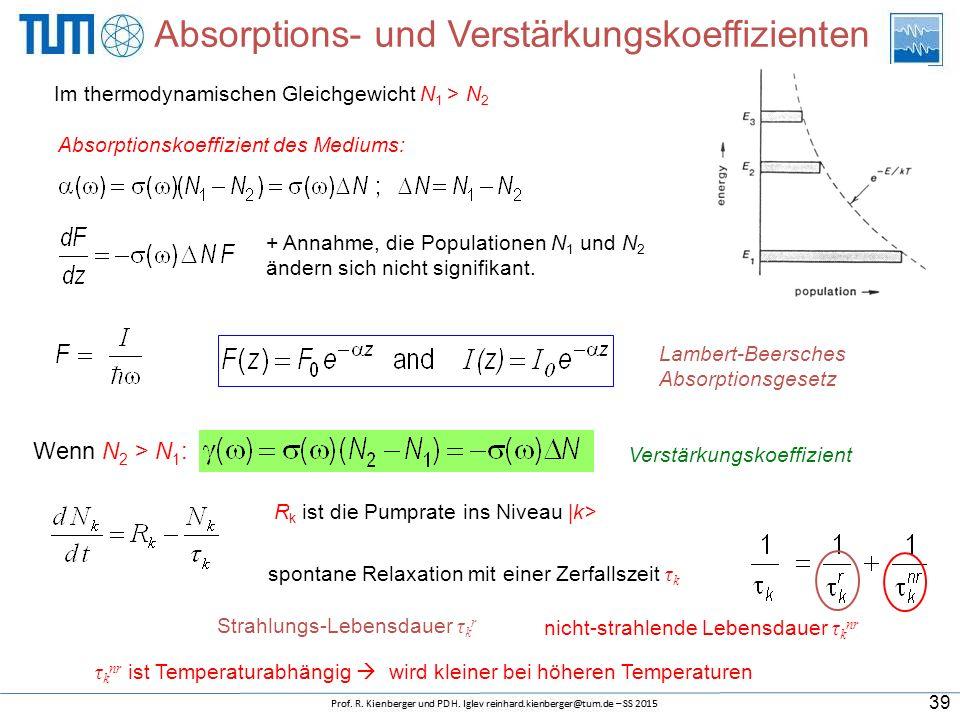 Absorptions- und Verstärkungskoeffizienten Absorptionskoeffizient des Mediums: Im thermodynamischen Gleichgewicht N 1 > N 2 Wenn N 2 > N 1 : Verstärkungskoeffizient R k ist die Pumprate ins Niveau |k> spontane Relaxation mit einer Zerfallszeit τ k Strahlungs-Lebensdauer τ k r nicht-strahlende Lebensdauer τ k nr Lambert-Beersches Absorptionsgesetz + Annahme, die Populationen N 1 und N 2 ändern sich nicht signifikant.