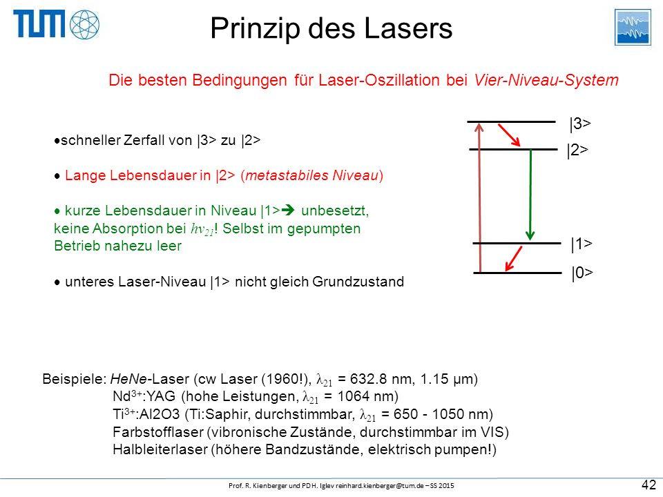 Prinzip des Lasers  schneller Zerfall von |3> zu |2>  Lange Lebensdauer in |2> (metastabiles Niveau)  kurze Lebensdauer in Niveau |1>  unbesetzt,