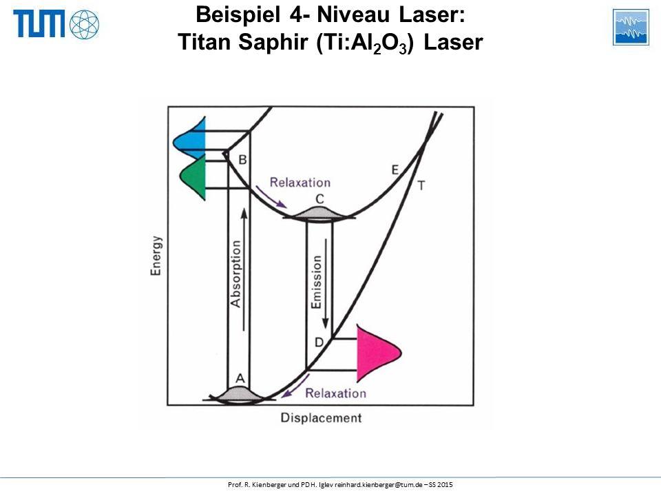 Beispiel 4- Niveau Laser: Titan Saphir (Ti:Al 2 O 3 ) Laser