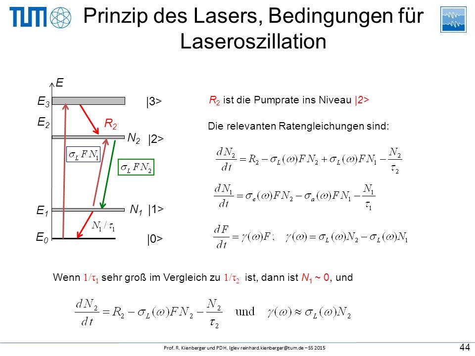 Prinzip des Lasers, Bedingungen für Laseroszillation Die relevanten Ratengleichungen sind: |3> |2> |1> |0> E E3E3 E2E2 E1E1 R2R2 E0E0 N2N2 N1N1 44 R 2 ist die Pumprate ins Niveau |2> Wenn 1/τ 1 sehr groß im Vergleich zu 1/τ 2 ist, dann ist N 1 ~ 0, und
