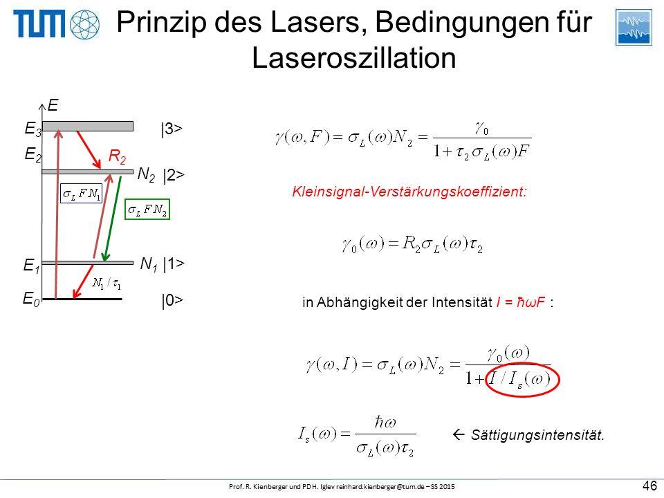 46 |3> |2> |1> |0> E E3E3 E2E2 E1E1 R2R2 E0E0 N2N2 N1N1 Kleinsignal-Verstärkungskoeffizient: in Abhängigkeit der Intensität I = ħωF :  Sättigungsinte
