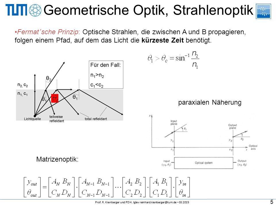 Geometrische Optik, Strahlenoptik Fermat´sche Prinzip: Optische Strahlen, die zwischen A und B propagieren, folgen einem Pfad, auf dem das Licht die kürzeste Zeit benötigt.