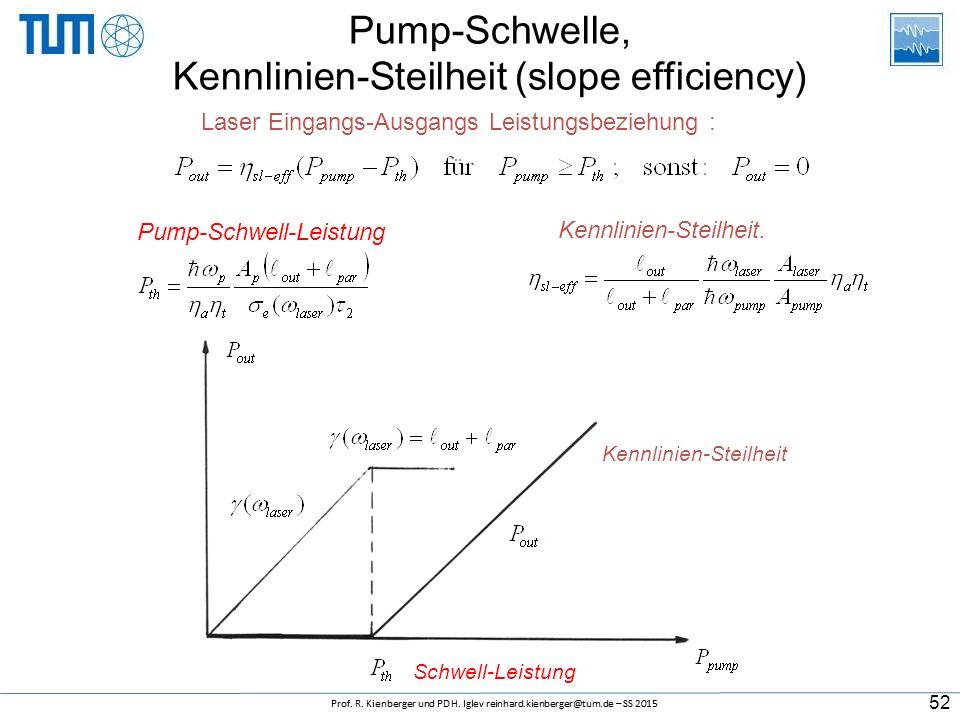 Pump-Schwelle, Kennlinien-Steilheit (slope efficiency) Laser Eingangs-Ausgangs Leistungsbeziehung : Kennlinien-Steilheit. Pump-Schwell-Leistung Schwel
