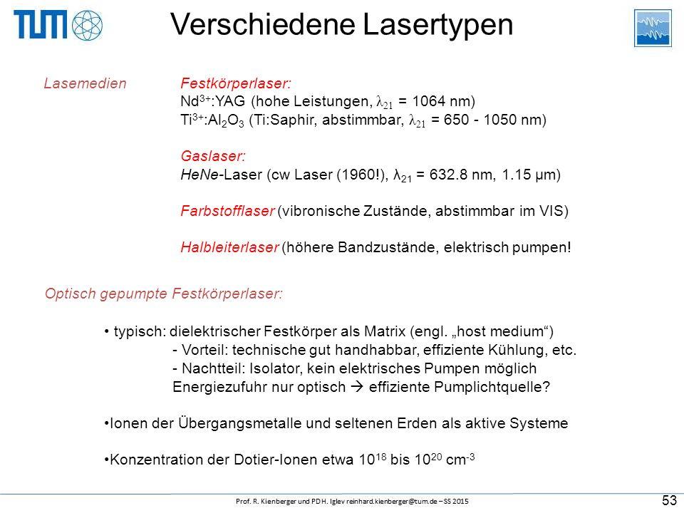 """Verschiedene Lasertypen Optisch gepumpte Festkörperlaser: typisch: dielektrischer Festkörper als Matrix (engl. """"host medium"""") - Vorteil: technische gu"""