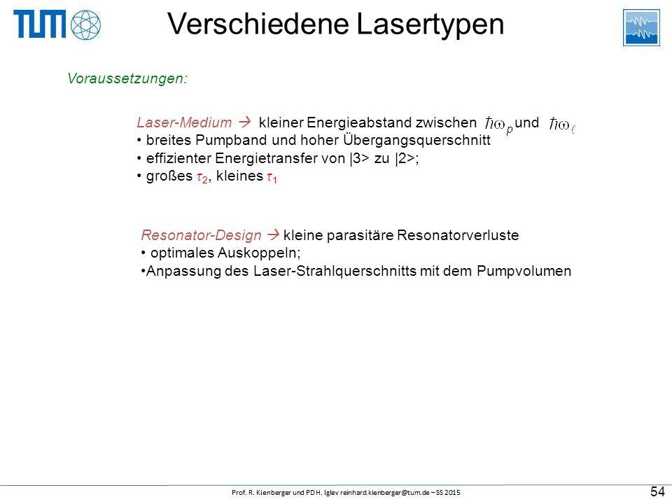 Verschiedene Lasertypen Laser-Medium  kleiner Energieabstand zwischen und breites Pumpband und hoher Übergangsquerschnitt effizienter Energietransfer von |3> zu |2>; großes τ 2, kleines τ 1 Resonator-Design  kleine parasitäre Resonatorverluste optimales Auskoppeln; Anpassung des Laser-Strahlquerschnitts mit dem Pumpvolumen Voraussetzungen: 54