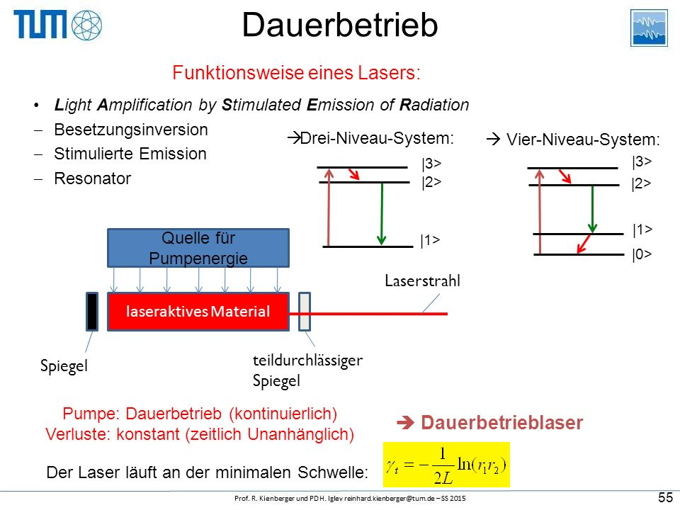 Dauerbetrieb Funktionsweise eines Lasers: Light Amplification by Stimulated Emission of Radiation  Besetzungsinversion  Stimulierte Emission  Resonator laseraktives Material Quelle für Pumpenergie Spiegel teildurchlässiger Spiegel Laserstrahl Pumpe: Dauerbetrieb (kontinuierlich) Verluste: konstant (zeitlich Unanhänglich)  Dauerbetrieblaser Der Laser läuft an der minimalen Schwelle:  Drei-Niveau-System: |3> |2> |1>  Vier-Niveau-System: |3> |2> |1> |0> 55