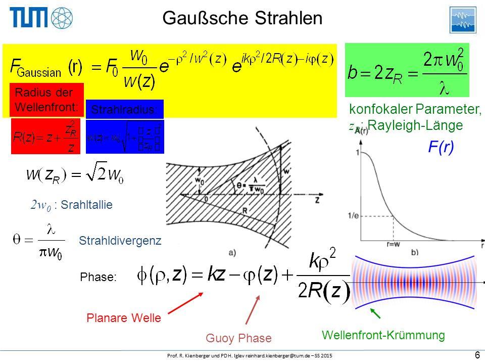 Gaußsche Strahlen Strahlradius: Radius der Wellenfront: konfokaler Parameter, z R : Rayleigh-Länge 2w 0 : Srahltallie Strahldivergenz F(r) Phase: Planare Welle Wellenfront-Krümmung Guoy Phase 6