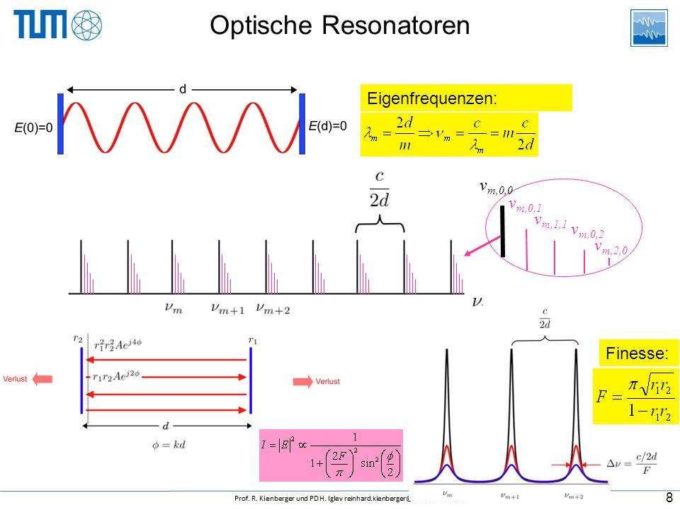  Minimalwert für γ t für Verstärkung, ab dem Laserbetrieb möglich  Lösungen: damit und Betrachte geschlossenen Umlauf im Resonator + Randbedingungen: Randbedingungen: Schwellenverstärkung (engl.