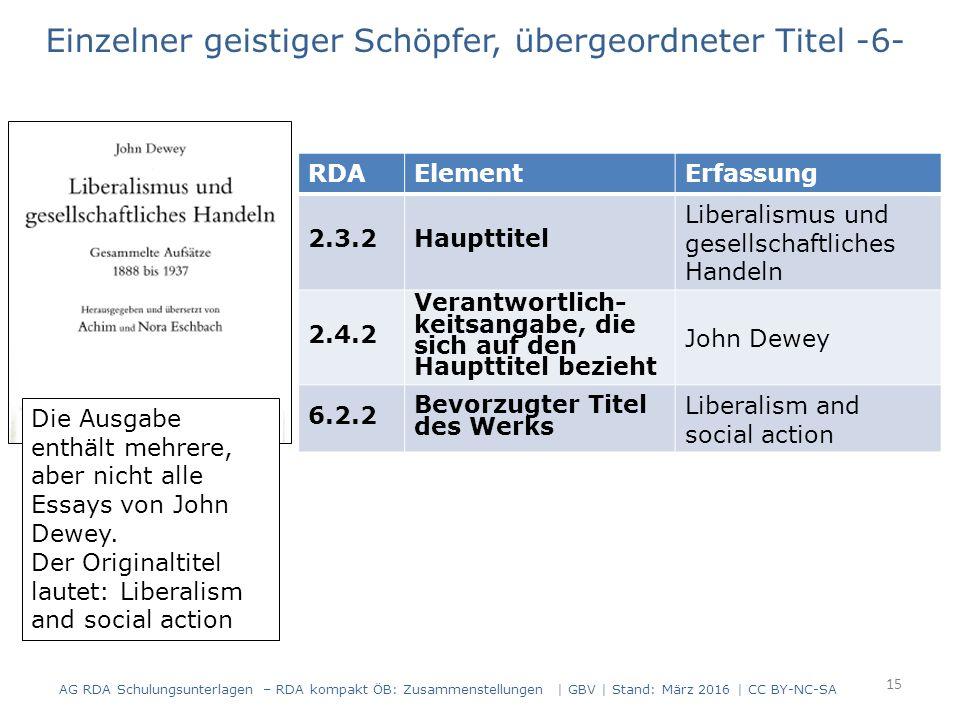 15 RDAElementErfassung 2.3.2Haupttitel Liberalismus und gesellschaftliches Handeln 2.4.2 Verantwortlich- keitsangabe, die sich auf den Haupttitel bezieht John Dewey 6.2.2 Bevorzugter Titel des Werks Liberalism and social action Die Ausgabe enthält mehrere, aber nicht alle Essays von John Dewey.