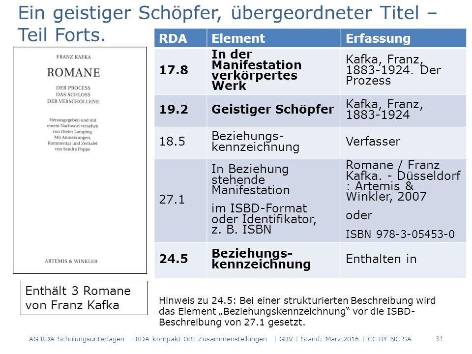 31 RDAElementErfassung 17.8 In der Manifestation verkörpertes Werk Kafka, Franz, 1883-1924.