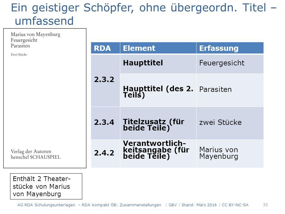 33 RDAElementErfassung 2.3.2 HaupttitelFeuergesicht Haupttitel (des 2.