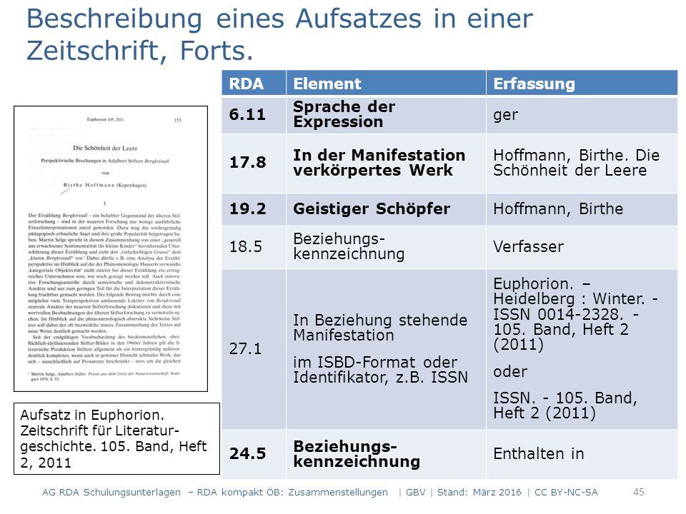 45 RDAElementErfassung 6.11 Sprache der Expression ger 17.8 In der Manifestation verkörpertes Werk Hoffmann, Birthe.