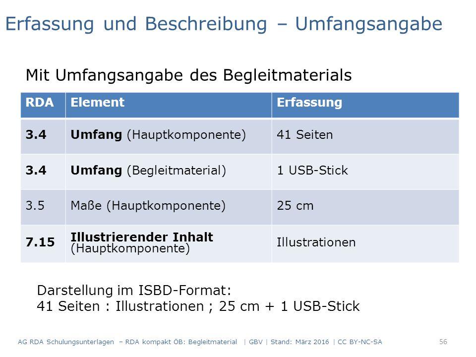 RDAElementErfassung 3.4Umfang (Hauptkomponente)41 Seiten 3.4Umfang (Begleitmaterial)1 USB-Stick 3.5Maße (Hauptkomponente)25 cm 7.15 Illustrierender Inhalt (Hauptkomponente) Illustrationen Erfassung und Beschreibung – Umfangsangabe Mit Umfangsangabe des Begleitmaterials Darstellung im ISBD-Format: 41 Seiten : Illustrationen ; 25 cm + 1 USB-Stick 56 AG RDA Schulungsunterlagen – RDA kompakt ÖB: Begleitmaterial | GBV | Stand: März 2016 | CC BY-NC-SA