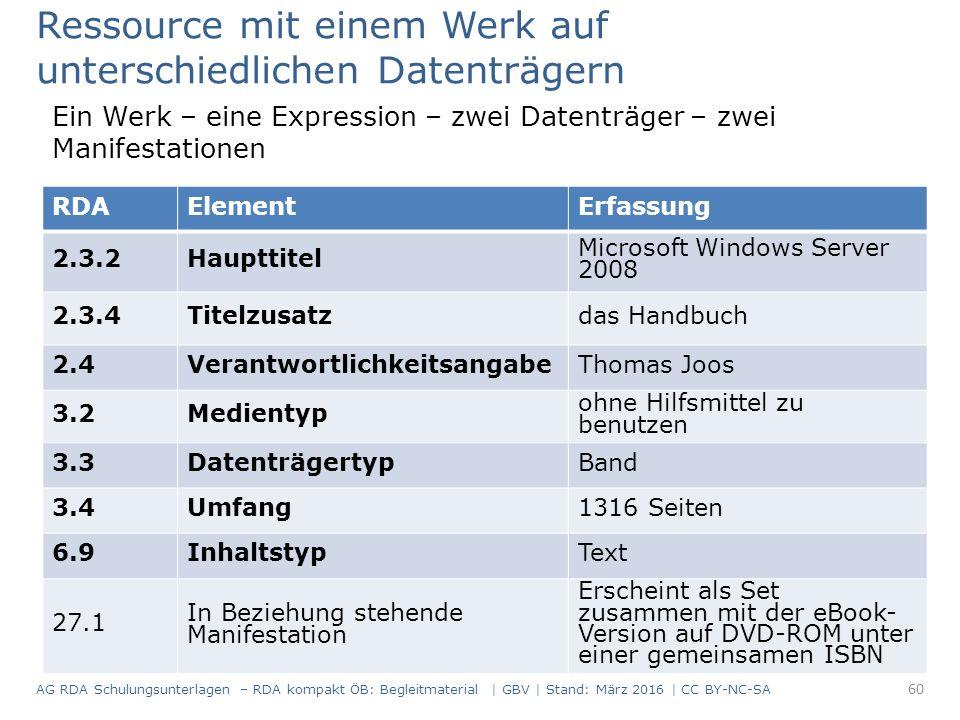RDAElementErfassung 2.3.2Haupttitel Microsoft Windows Server 2008 2.3.4Titelzusatzdas Handbuch 2.4VerantwortlichkeitsangabeThomas Joos 3.2Medientyp ohne Hilfsmittel zu benutzen 3.3DatenträgertypBand 3.4Umfang1316 Seiten 6.9InhaltstypText 27.1 In Beziehung stehende Manifestation Erscheint als Set zusammen mit der eBook- Version auf DVD-ROM unter einer gemeinsamen ISBN Ressource mit einem Werk auf unterschiedlichen Datenträgern Ein Werk – eine Expression – zwei Datenträger – zwei Manifestationen 60 AG RDA Schulungsunterlagen – RDA kompakt ÖB: Begleitmaterial | GBV | Stand: März 2016 | CC BY-NC-SA