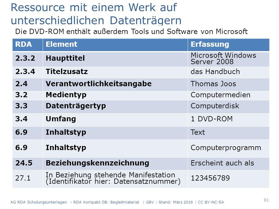 Ressource mit einem Werk auf unterschiedlichen Datenträgern Die DVD-ROM enthält außerdem Tools und Software von Microsoft RDAElementErfassung 2.3.2Haupttitel Microsoft Windows Server 2008 2.3.4Titelzusatzdas Handbuch 2.4VerantwortlichkeitsangabeThomas Joos 3.2MedientypComputermedien 3.3DatenträgertypComputerdisk 3.4Umfang1 DVD-ROM 6.9InhaltstypText 6.9InhaltstypComputerprogramm 24.5BeziehungskennzeichnungErscheint auch als 27.1 In Beziehung stehende Manifestation (Identifikator hier: Datensatznummer) 123456789 61 AG RDA Schulungsunterlagen – RDA kompakt ÖB: Begleitmaterial | GBV | Stand: März 2016 | CC BY-NC-SA