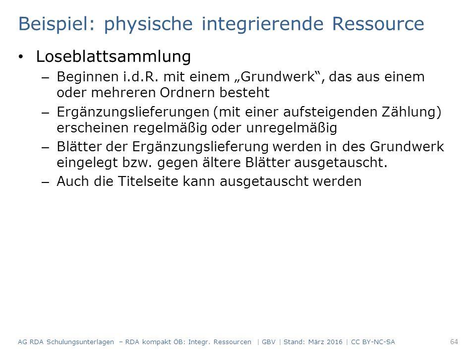 Beispiel: physische integrierende Ressource Loseblattsammlung – Beginnen i.d.R.
