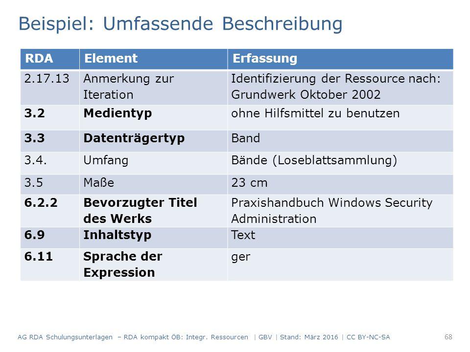 RDAElementErfassung 2.17.13 Anmerkung zur Iteration Identifizierung der Ressource nach: Grundwerk Oktober 2002 3.2Medientypohne Hilfsmittel zu benutzen 3.3DatenträgertypBand 3.4.Umfang Bände (Loseblattsammlung) 3.5Maße23 cm 6.2.2 Bevorzugter Titel des Werks Praxishandbuch Windows Security Administration 6.9InhaltstypText 6.11Sprache der Expression ger Beispiel: Umfassende Beschreibung 68 AG RDA Schulungsunterlagen – RDA kompakt ÖB: Integr.