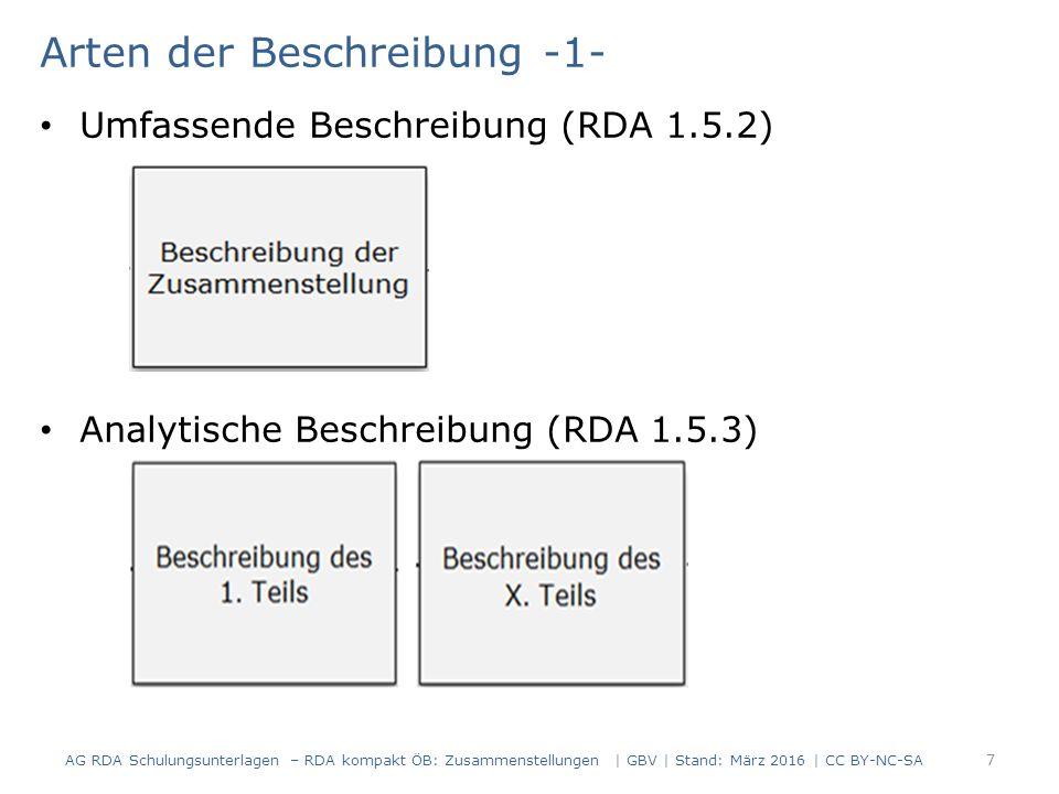 Arten der Beschreibung -1- Umfassende Beschreibung (RDA 1.5.2) Analytische Beschreibung (RDA 1.5.3) AG RDA Schulungsunterlagen – RDA kompakt ÖB: Zusammenstellungen | GBV | Stand: März 2016 | CC BY-NC-SA 7