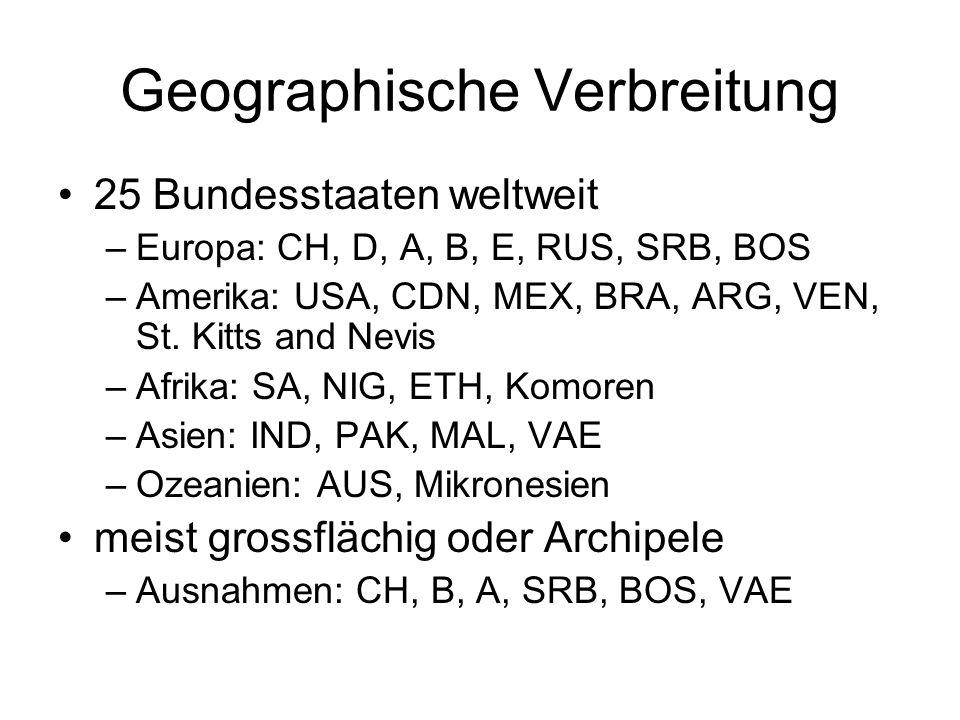 Geographische Verbreitung 25 Bundesstaaten weltweit –Europa: CH, D, A, B, E, RUS, SRB, BOS –Amerika: USA, CDN, MEX, BRA, ARG, VEN, St.