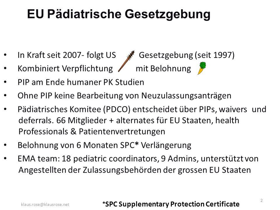 In Kraft seit 2007- folgt US Gesetzgebung (seit 1997) Kombiniert Verpflichtung mit Belohnung PIP am Ende humaner PK Studien Ohne PIP keine Bearbeitung