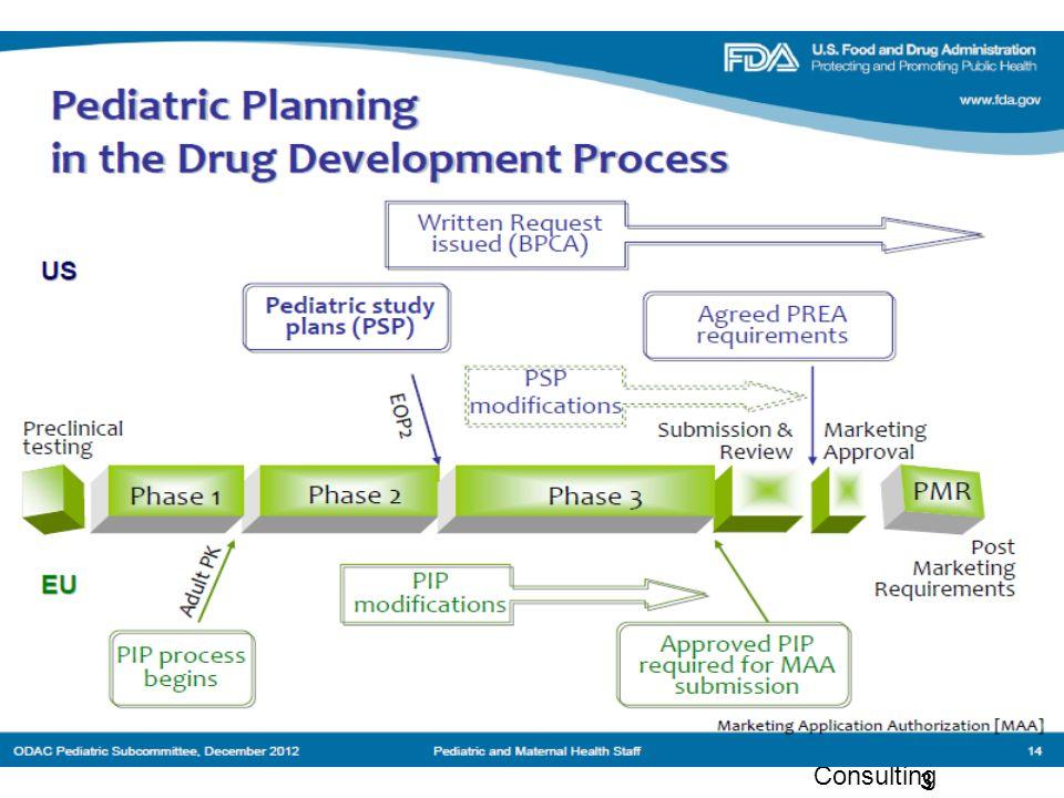 FDA Entscheidungen FDA PREA ped MS: Dimethyl (DM) fumarate, fingolimod, teriflunamide Waiver: Alemtuzumab Decision delayed until further safety data: Natalizumab