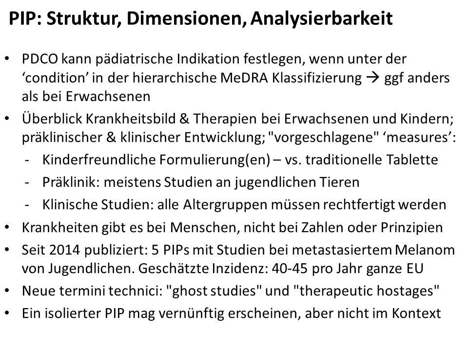 PDCO slide, Basel PDD Konferenz FEB2015: 15