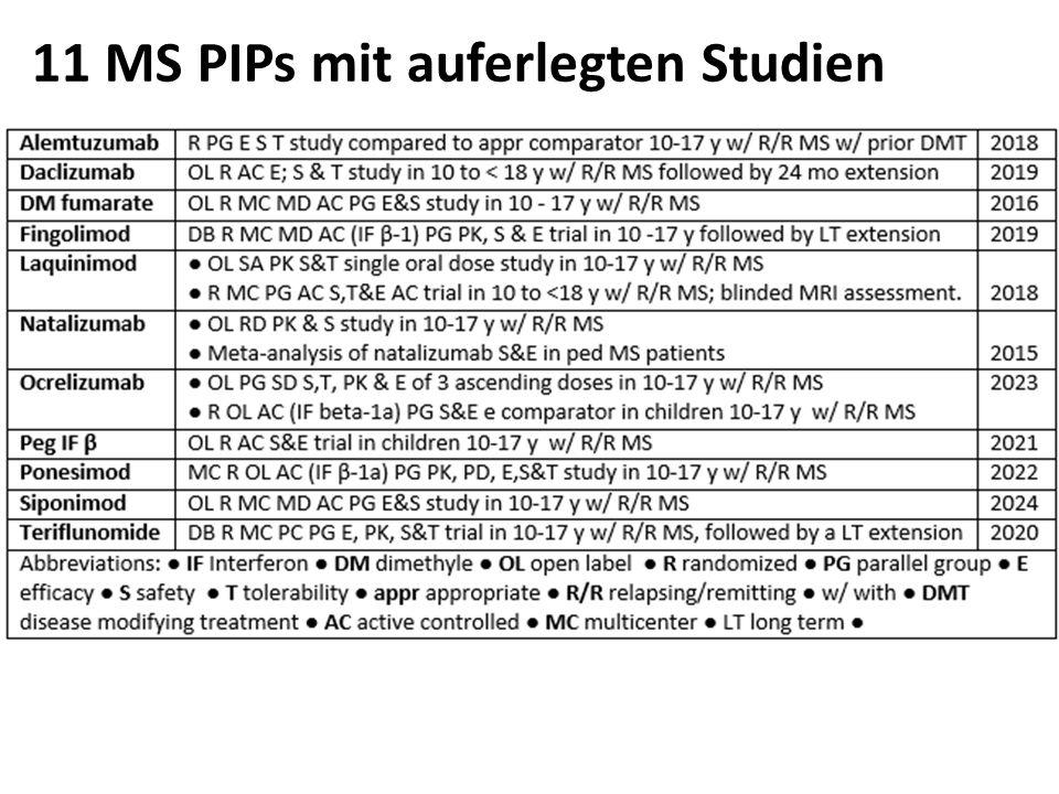 11 MS PIPs mit auferlegten Studien