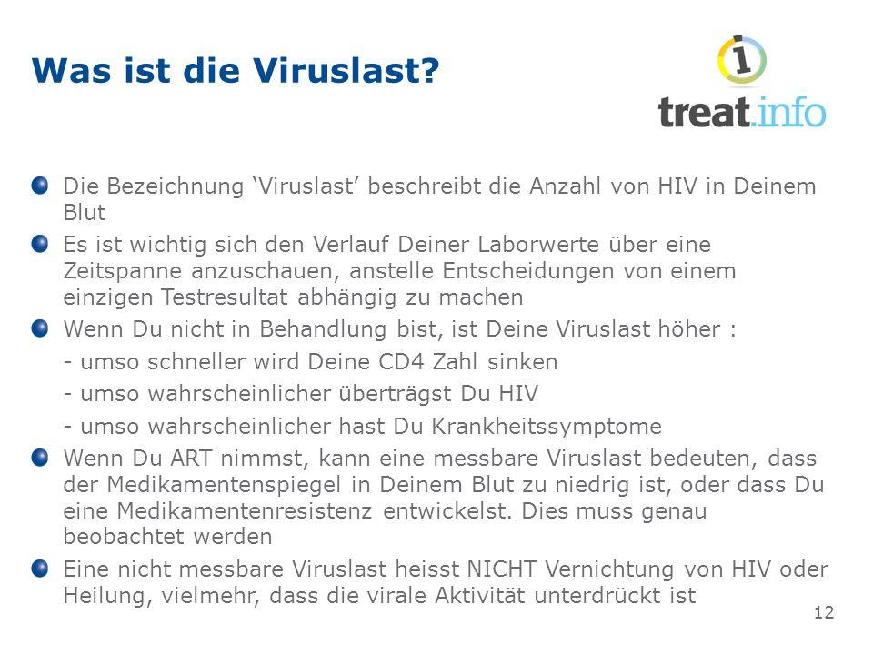 Was ist die Viruslast.