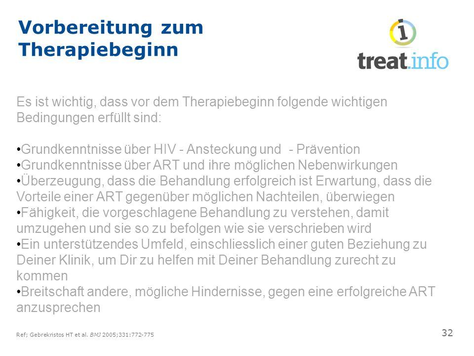 Vorbereitung zum Therapiebeginn Ref; Gebrekristos HT et al.