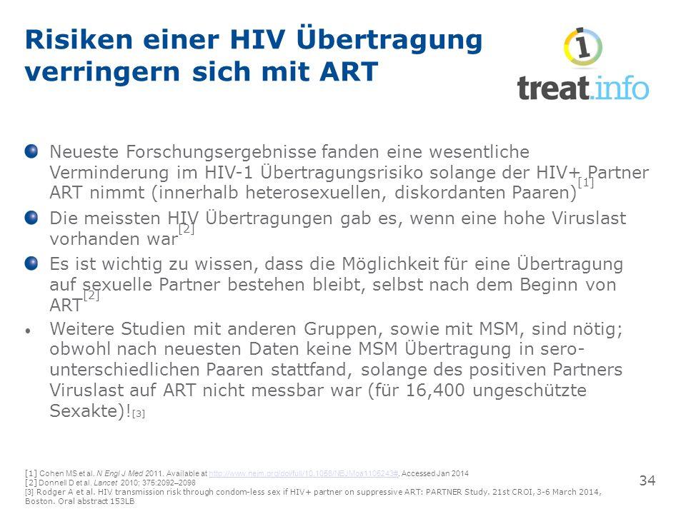 Risiken einer HIV Übertragung verringern sich mit ART Neueste Forschungsergebnisse fanden eine wesentliche Verminderung im HIV-1 Übertragungsrisiko solange der HIV+ Partner ART nimmt (innerhalb heterosexuellen, diskordanten Paaren) [1] Die meissten HIV Übertragungen gab es, wenn eine hohe Viruslast vorhanden war [2] Es ist wichtig zu wissen, dass die Möglichkeit für eine Übertragung auf sexuelle Partner bestehen bleibt, selbst nach dem Beginn von ART [2] Weitere Studien mit anderen Gruppen, sowie mit MSM, sind nötig; obwohl nach neuesten Daten keine MSM Übertragung in sero- unterschiedlichen Paaren stattfand, solange des positiven Partners Viruslast auf ART nicht messbar war (für 16,400 ungeschützte Sexakte).