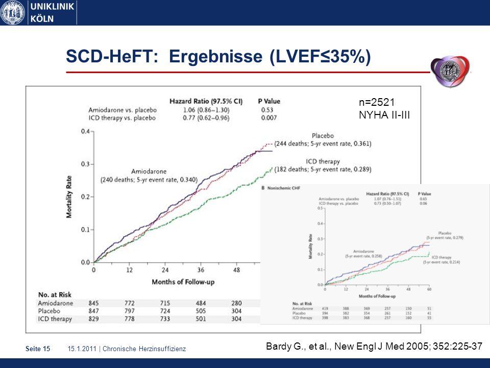 15.1.2011 | Chronische HerzinsuffizienzSeite 15 SCD-HeFT: Ergebnisse (LVEF≤35%) Bardy G., et al., New Engl J Med 2005; 352:225-37 n=2521 NYHA II-III