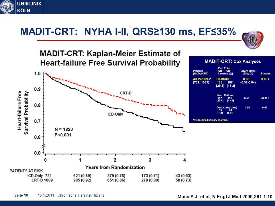 15.1.2011 | Chronische HerzinsuffizienzSeite 18 MADIT-CRT: NYHA I-II, QRS≥130 ms, EF≤35% Moss,A.J.