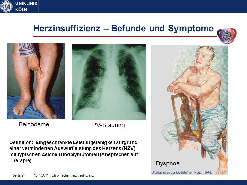 15.1.2011   Chronische HerzinsuffizienzSeite 3 Therapie der Herzinsuffizienz Chronische Systolische Herzinsuffizienz Chronische Diastolische Herzinsuffizienz Akute Herzinsuffizienz